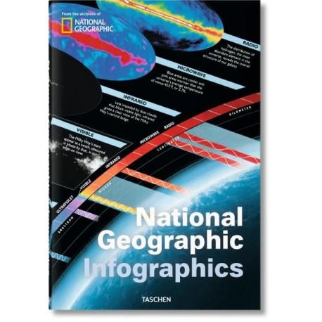 NATIONAL GEOGRAPHIC INFOGRAPHICS. CASTELLANO, ITALIANO, PORTUGUES